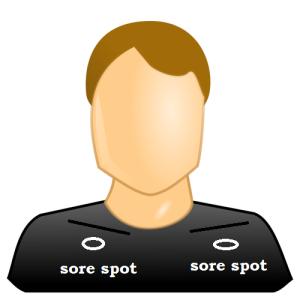 sore_spot